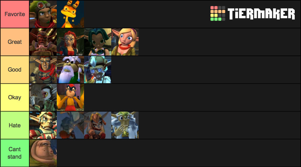 Jak and Daxter Characters Tier Ranking by cameron33268110 on