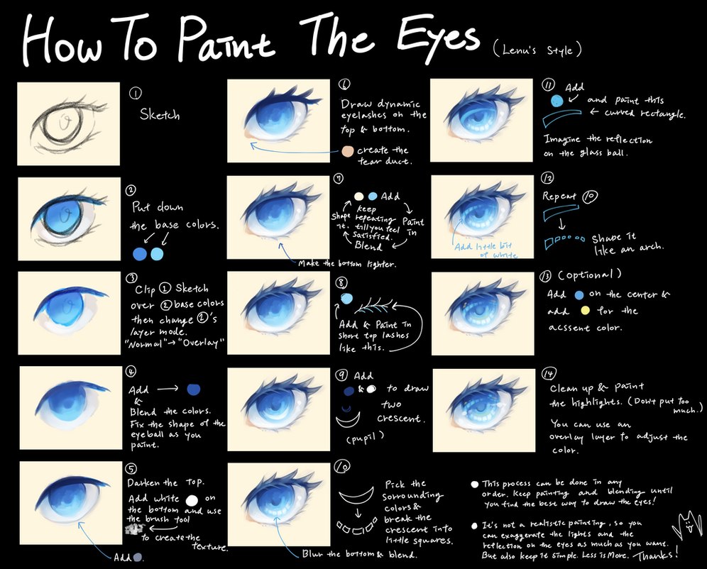 How To Paint the Eyes Digitally by caphricina
