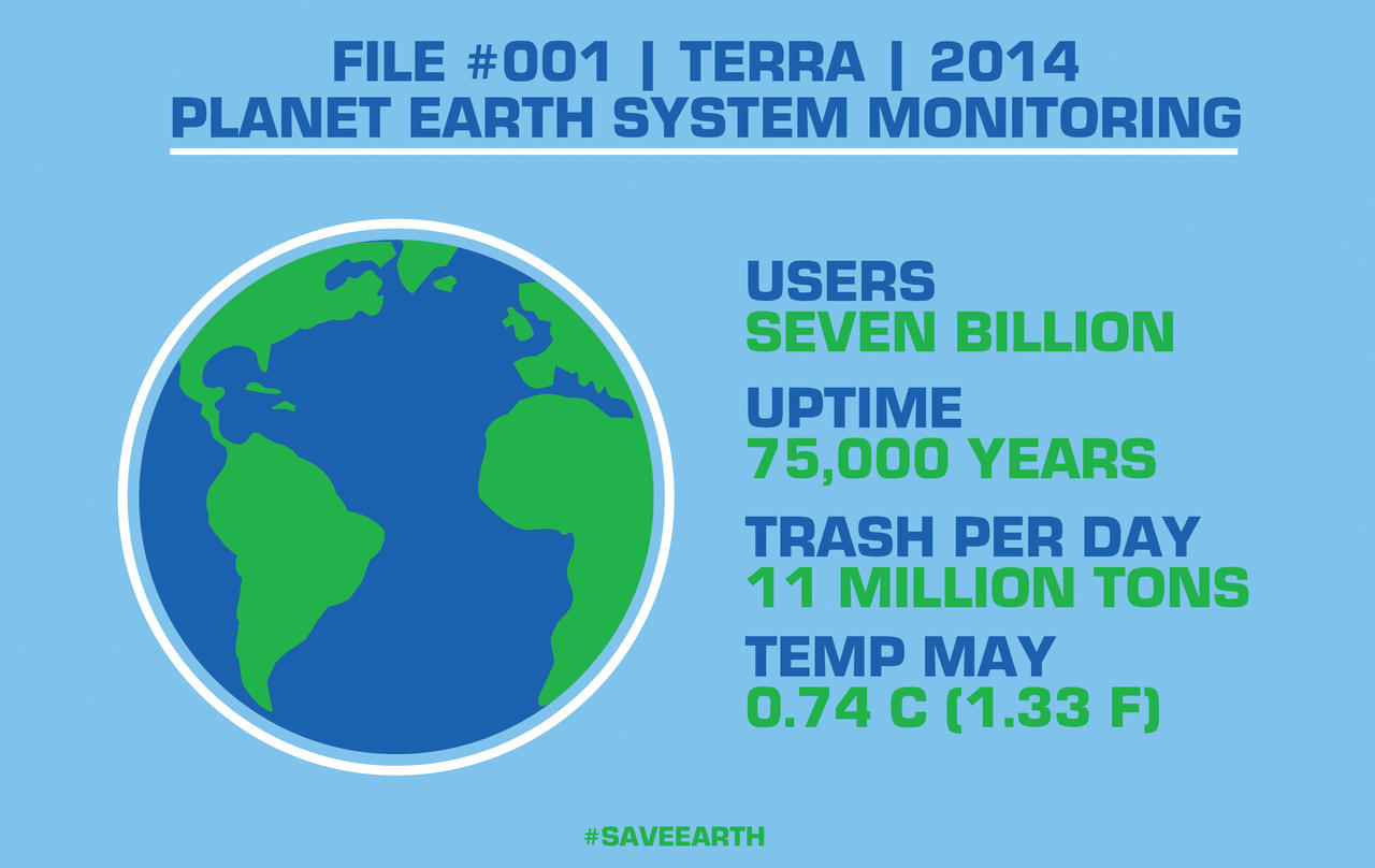 Earth Monitoring System : Earth monitor system by hammer and nail on deviantart