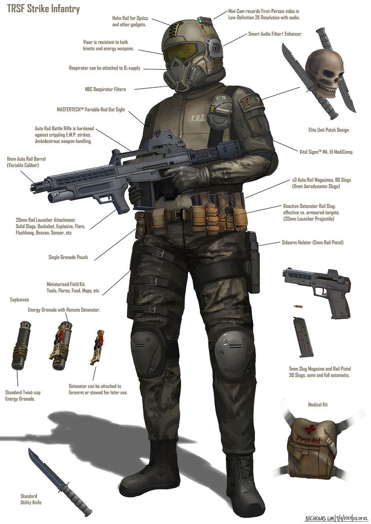 TRSF Strike Infantry Combat Gear Sheet by Magnum117 on ...