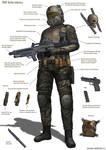TRSF Strike Infantry Combat Gear Sheet