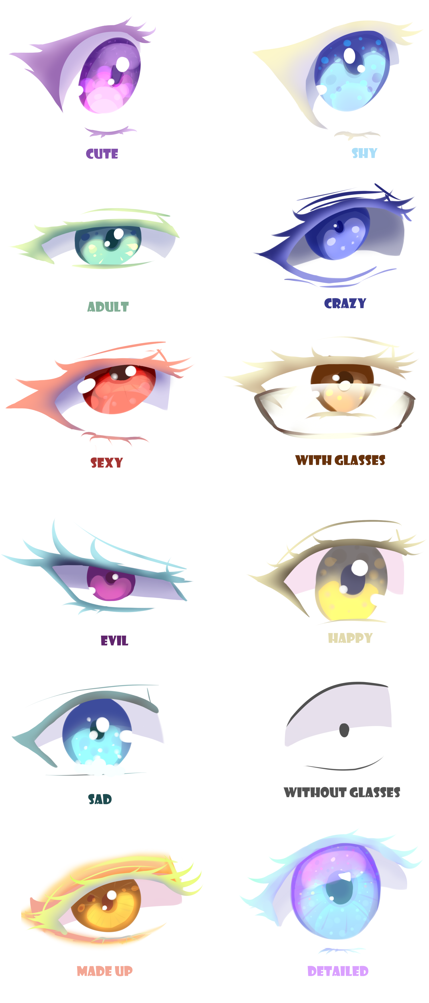 Types of Anime Girl Eyes by milagros-perez on DeviantArt