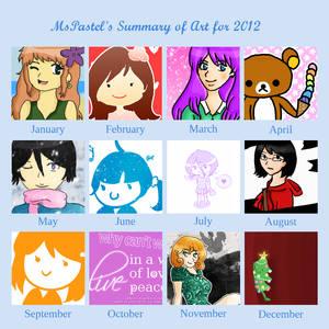 2012 Summary of Art meme