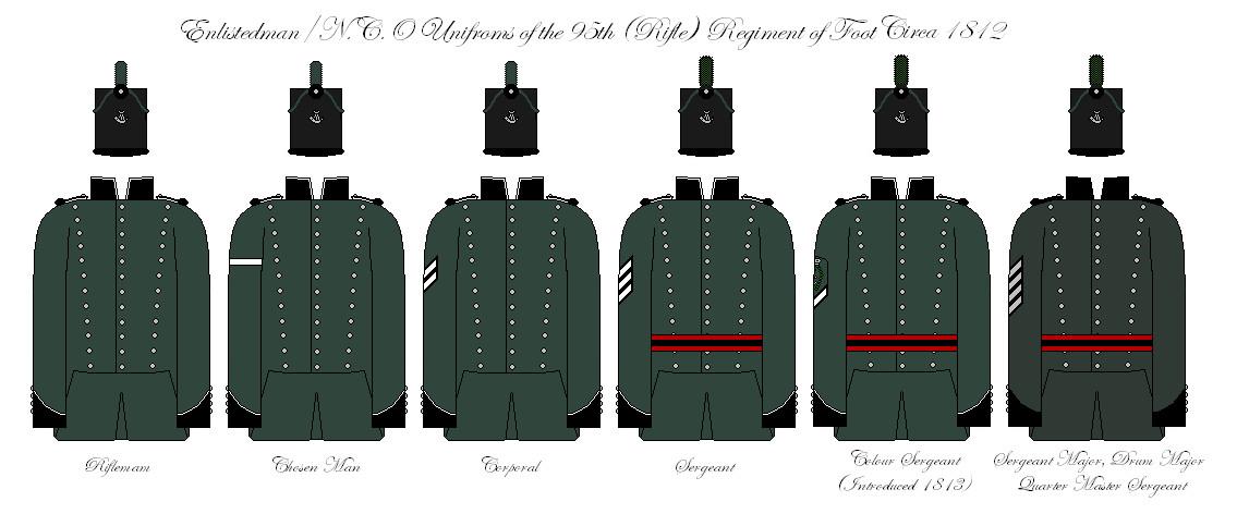 95th Rifles Uniforms 1812 by SimonLMoore