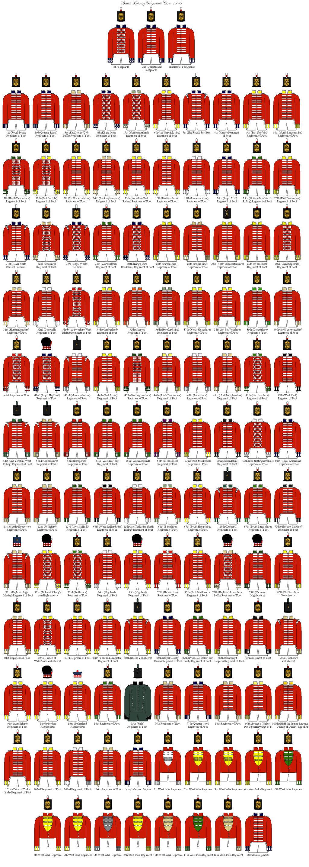 British_Infantry_Uniforms_1810_by_Siman2000.jpg