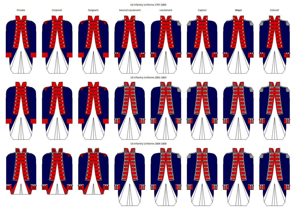 US Infantry Uniforms Pre-1812 by SimonLMoore