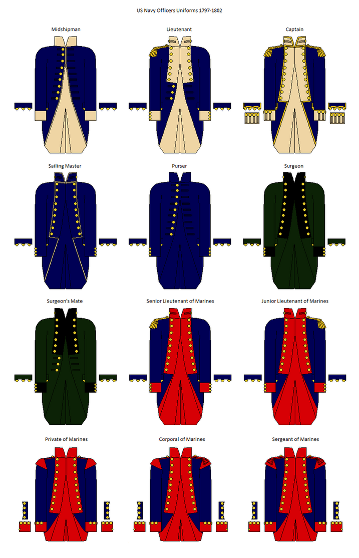 us_navy_uniforms_1797_1802_by_siman2000.