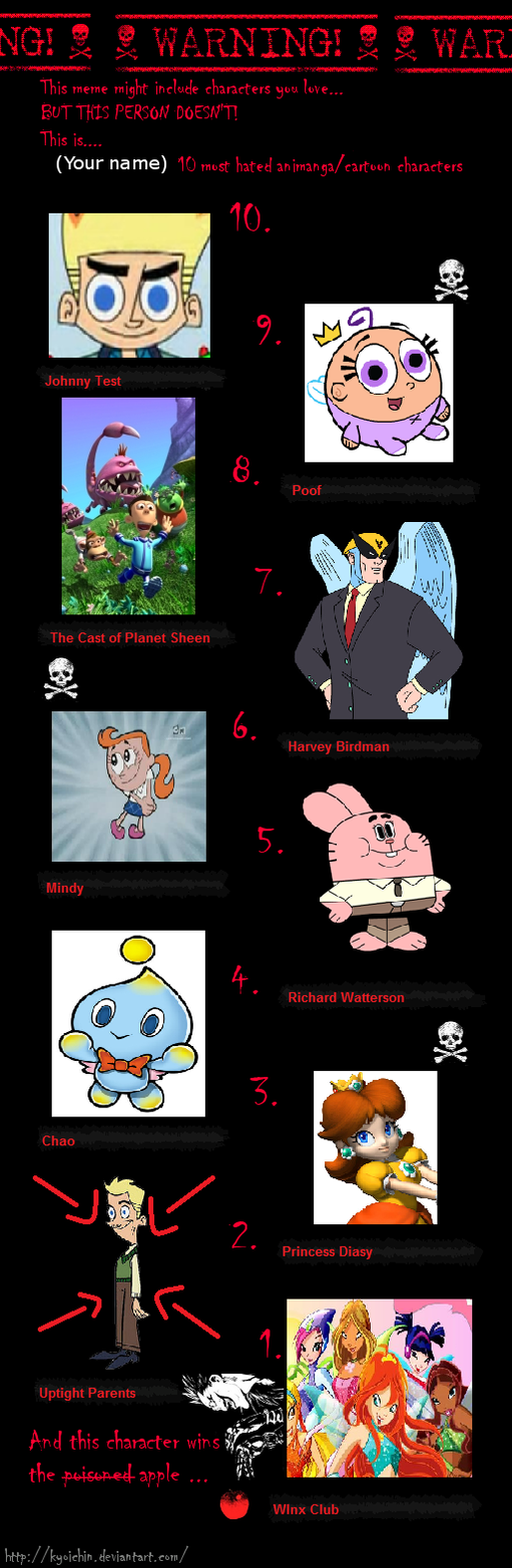 Cartoon Characters Memes : Most hated characters meme by cartoonfan on deviantart