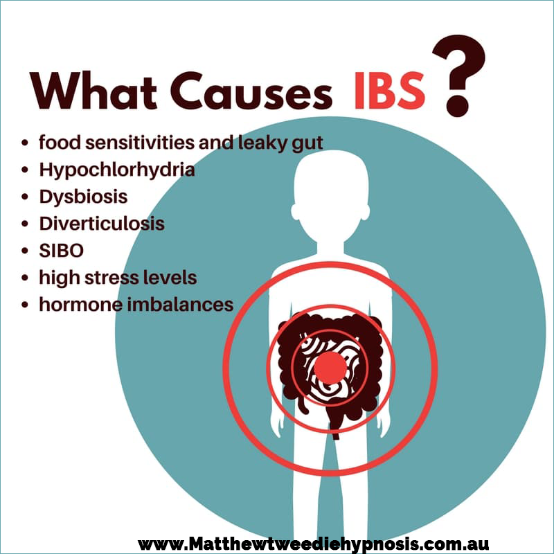 What Causes IBS (irritable bowel syndrome) ? by
