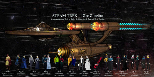 Steam Trek Timeline