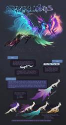 Starling Species Sheet