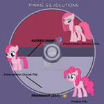 Pinkie Evolutions