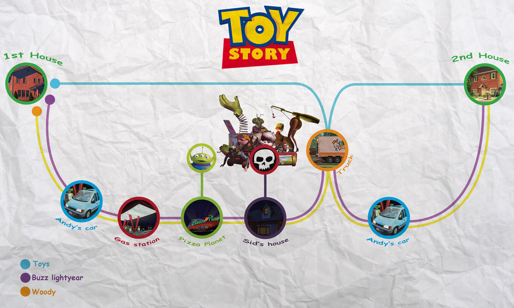 Toy Story 1 - Movie Timeline by WantedRabbit-Art