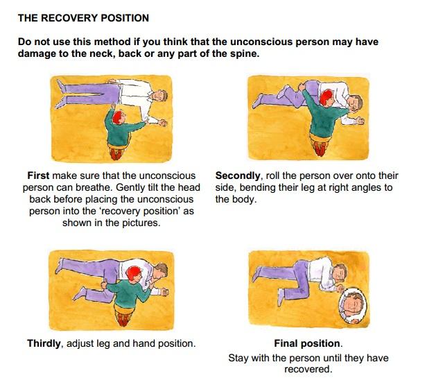 Recov. position image by akkajess