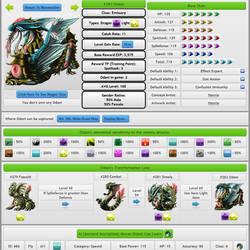 MonsterMMORPG Pokemon Fakemon Game Monster Details
