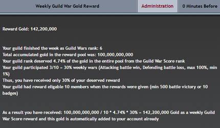 Weekly Guild War Reward PM by MonsterMMORPG