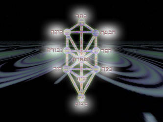 The Tetragrammaton by gematria