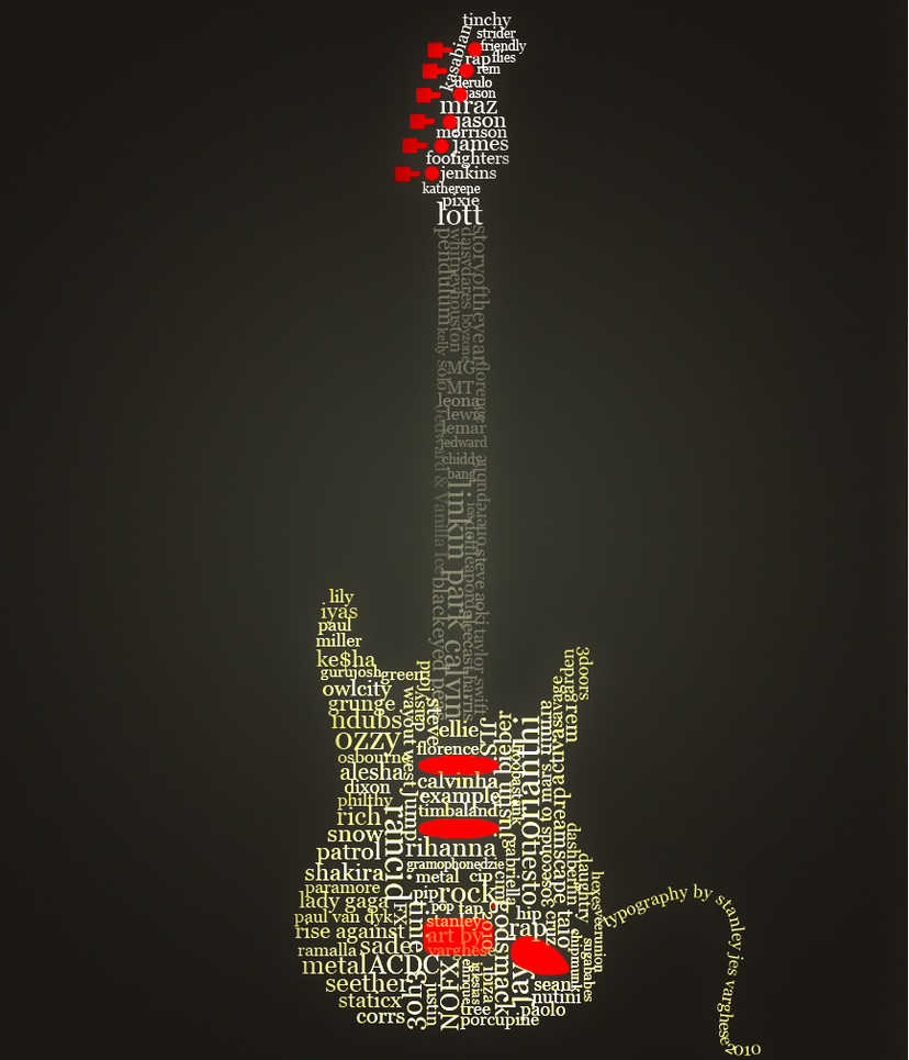 Guitar Typography by kodereaper Provoke Your Graphic Design Inspiration In Typography And Text Art