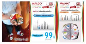 Malgo Folder
