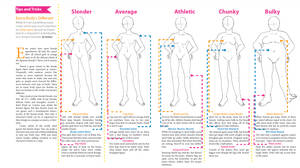 Body Weight Quick Reference Guide
