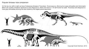 How big is your favorite dinosaur?