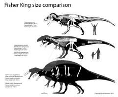 Spinosaurus Size Comparison
