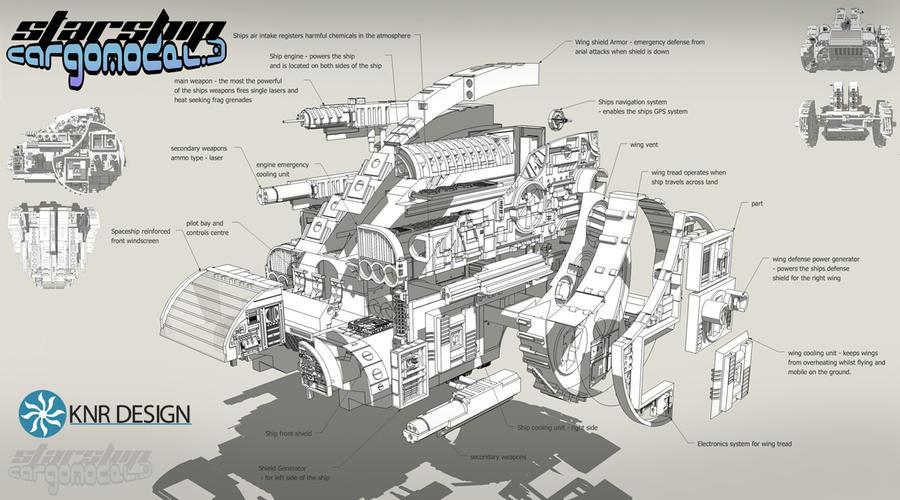 Starship - spaceship 3D DESIGN by knrdesign on DeviantArt