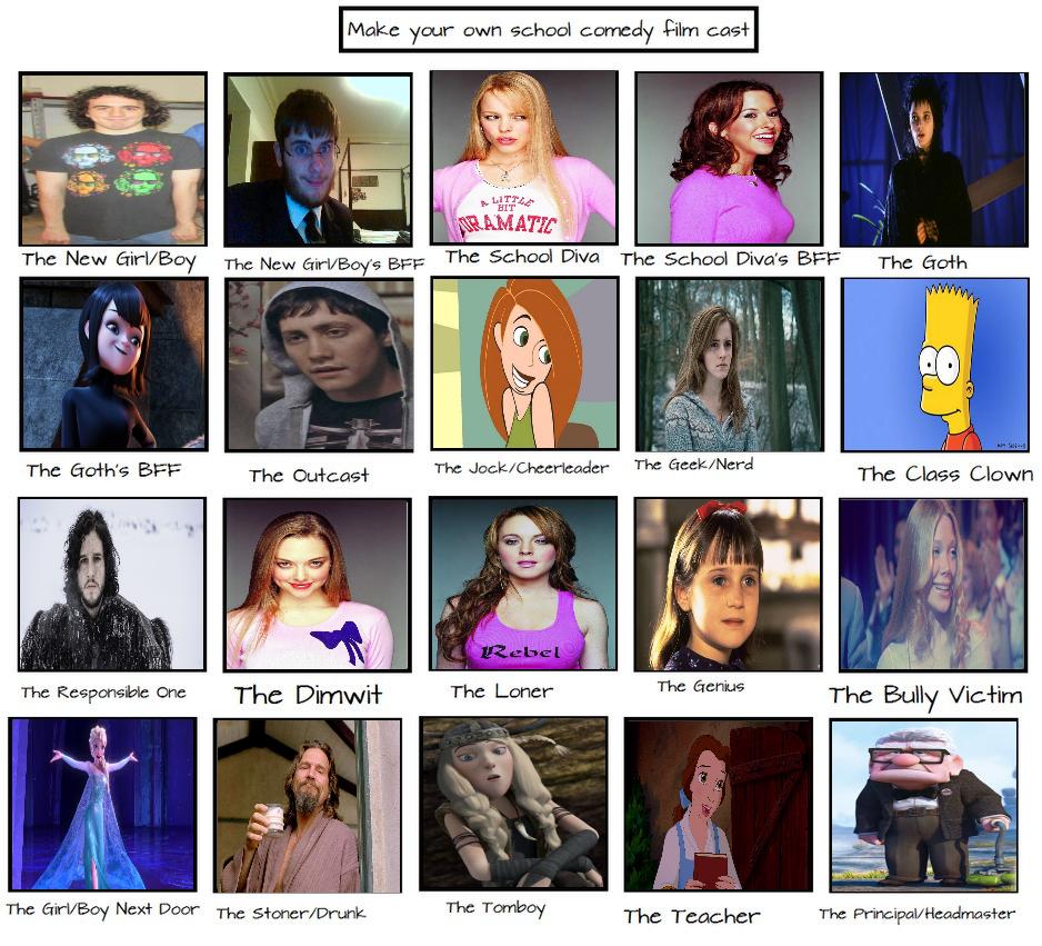My School Comedy Film Cast Meme by Carriejokerbates