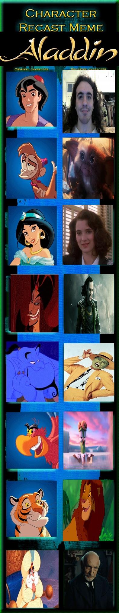 My Aladdin Recast Meme by Carriejokerbates