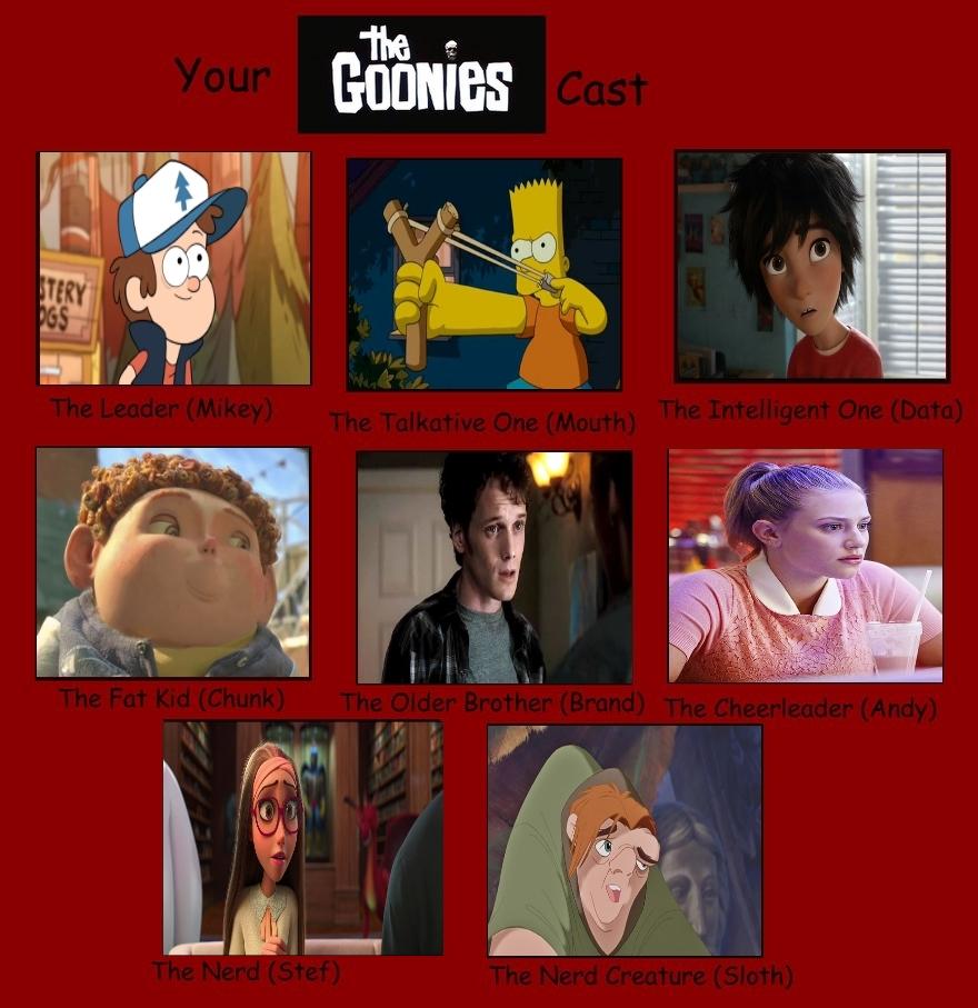 my_goonies_cast_meme_by_carriejokerbates dbx6ra9 my goonies cast meme by carriejokerbates on deviantart