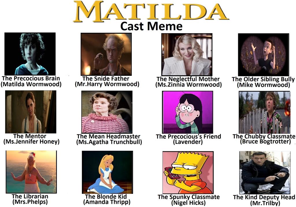 My Matilda Cast Meme by Carriejokerbates