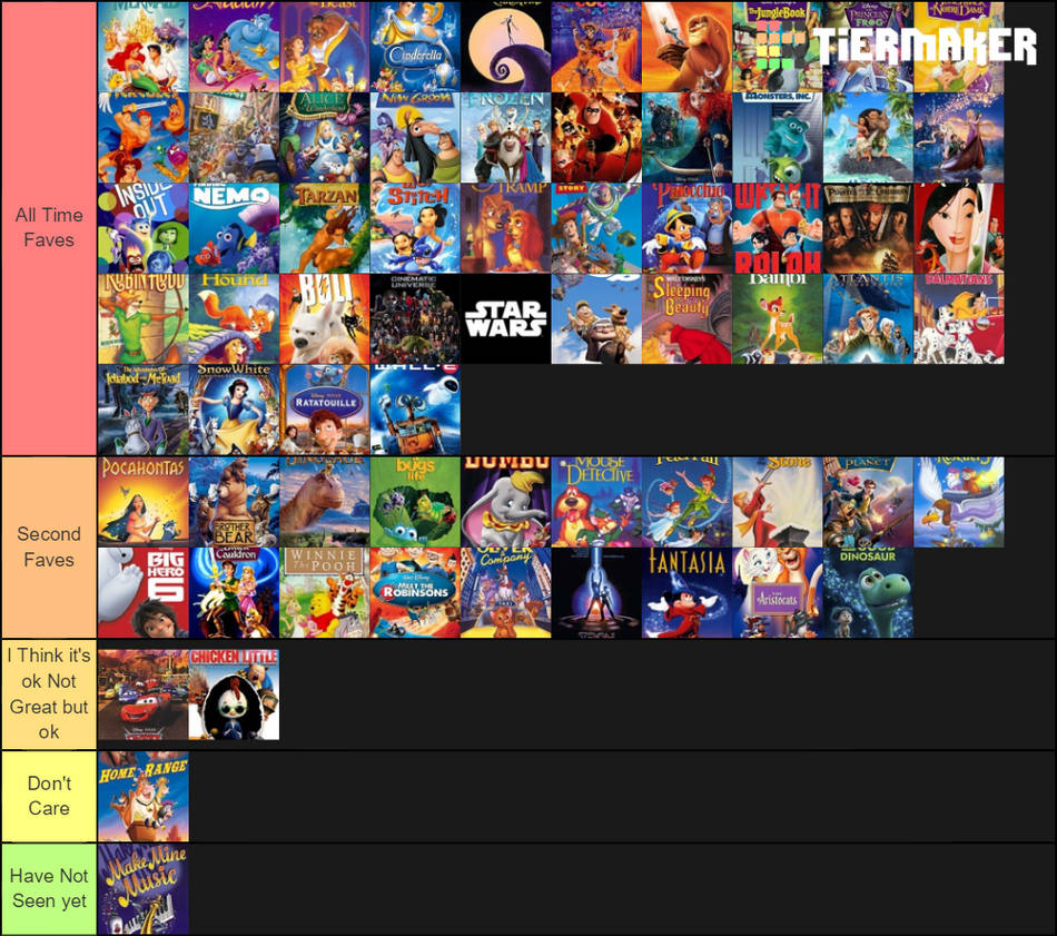 My Disney x Pixar Tier Maker List by Carriejokerbates on