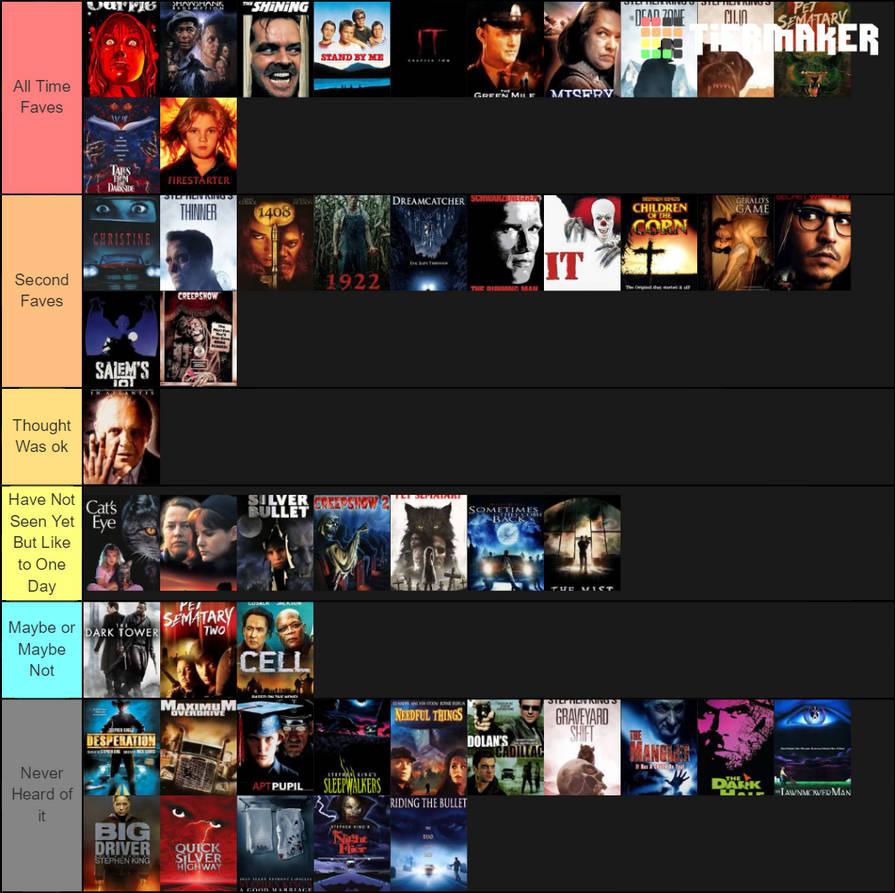 My Stephen King Movie Tier List By Carriejokerbates On Deviantart