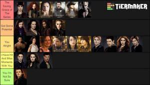 My Twilight Tier List by Carriejokerbates on DeviantArt