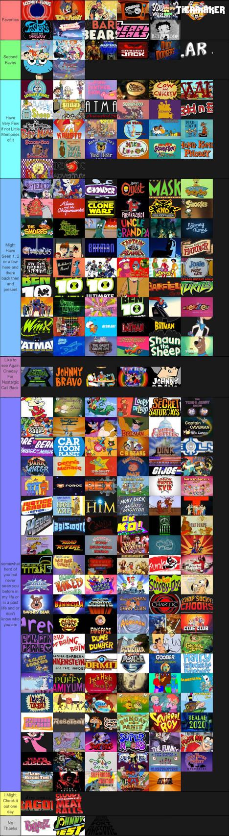 My Cartoon Network Shows Tier List By Carriejokerbates On Deviantart