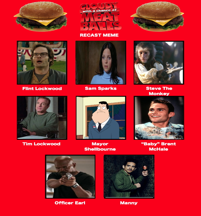 My Cloudy With A Chance Of Meatballs Cast Meme By Carriejokerbates On Deviantart