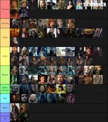 My Lord of The Rings Characters Tier List