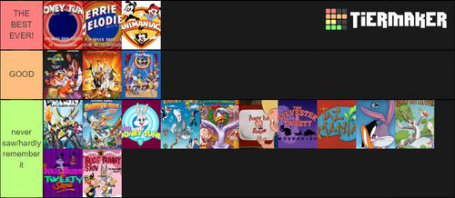 My Looney Tunes Shows x Movies Tier List