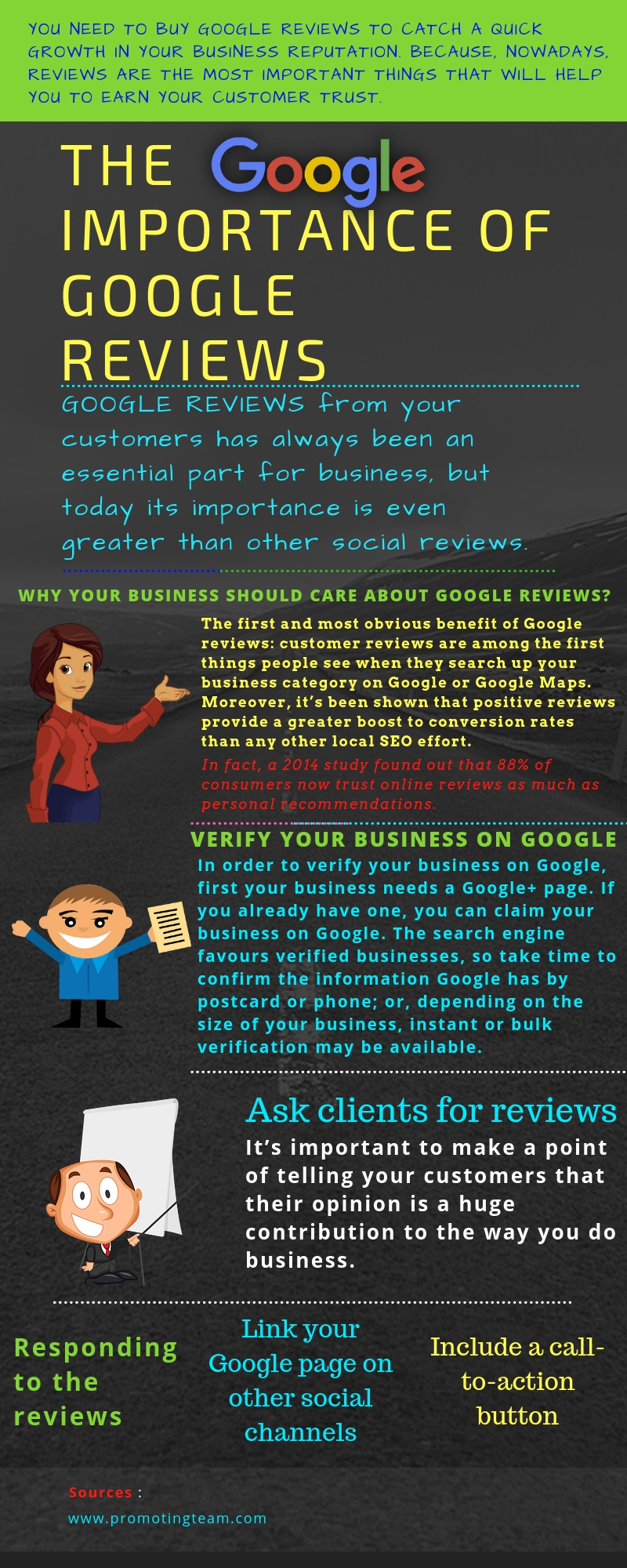 The Importance of Google Reviews by PaulJHardwick on DeviantArt