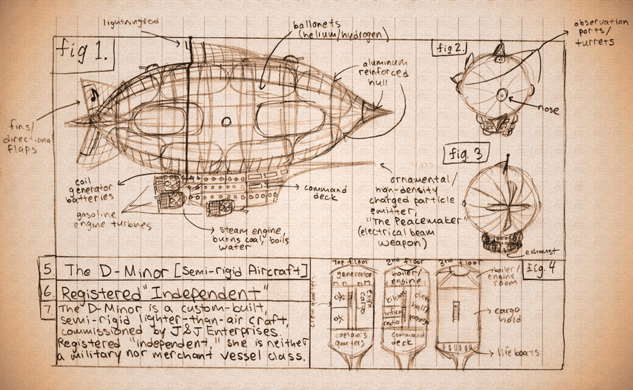 D minor airship blueprints by videolizzard99 on deviantart d minor airship blueprints by videolizzard99 malvernweather Choice Image
