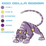 Code Leo-ko:  Odd