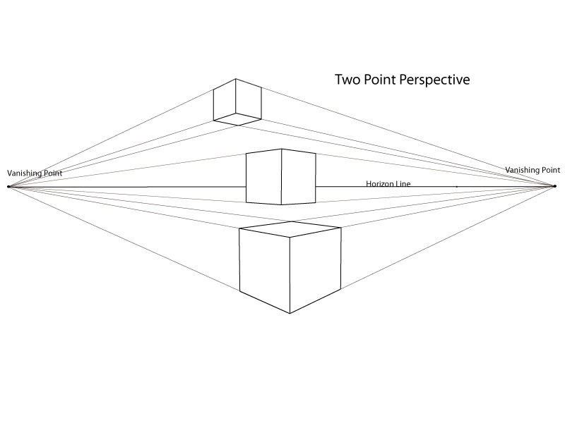 Two point perspective by ProfessorPicasso