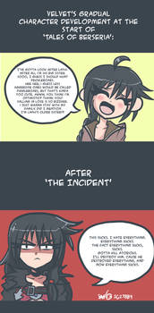 Velvet's Character Development