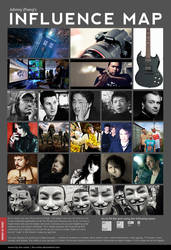 Johnny Zhang's Influence Map by john8859