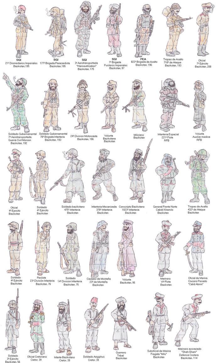 Uniforms of Bazikstan by Shabazik