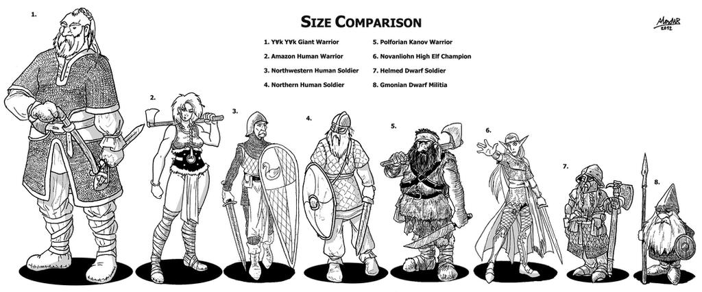 Size comparison by Shabazik