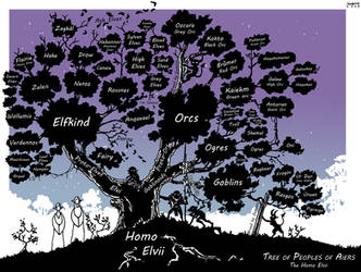 Tree of Peoples of Aiers: Orcs and Elves