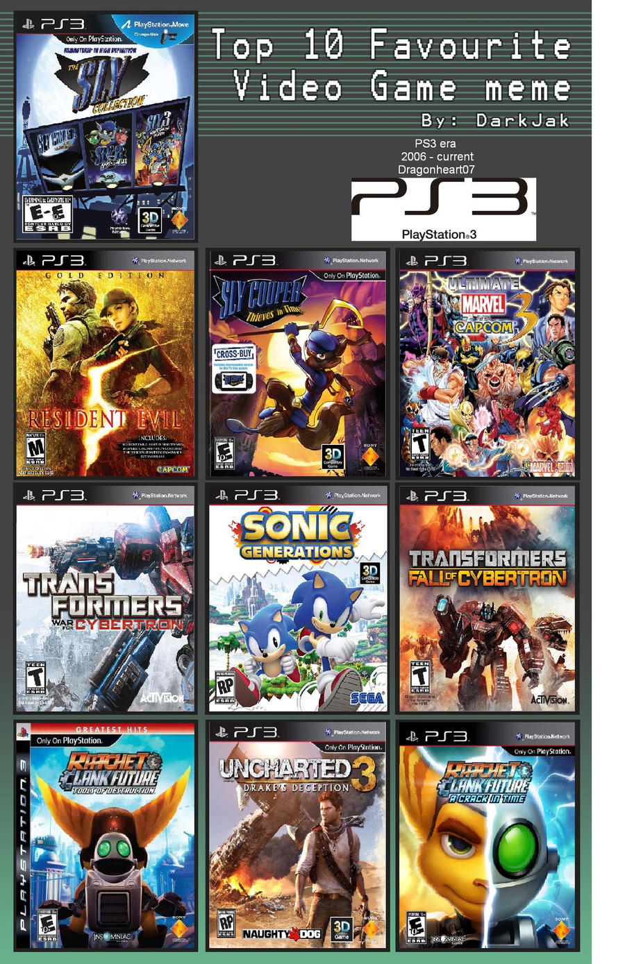 Top 10 PS3 Games Update Meme by dragonheart07 on DeviantArtPs3 Games List 2012