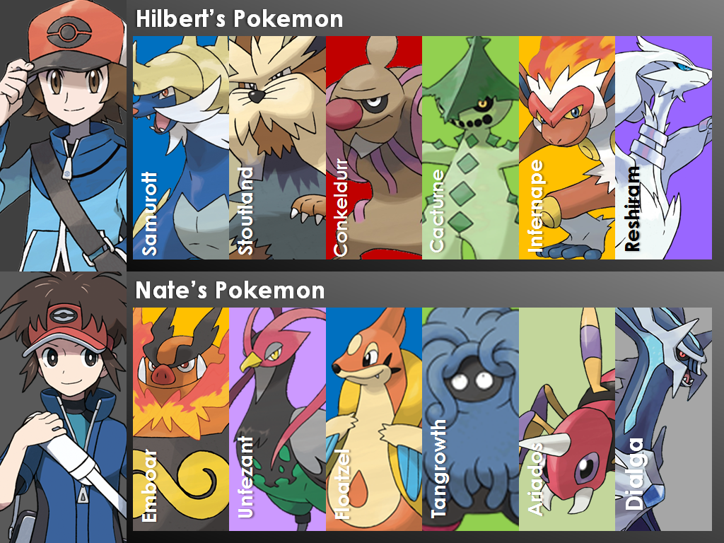 Pokemon BW: TiT - Hilbert and Nate's Pokemon by StarRion20 ...