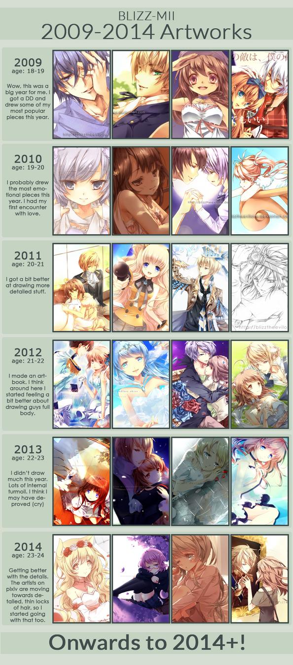 Improvement Meme 2009-2014 by Blizz-Mii